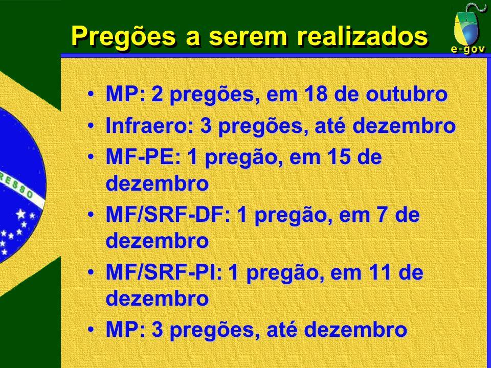 Pregões a serem realizados MP: 2 pregões, em 18 de outubroMP: 2 pregões, em 18 de outubro Infraero: 3 pregões, até dezembroInfraero: 3 pregões, até de