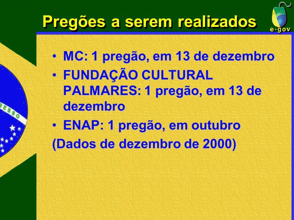 Pregões a serem realizados MC: 1 pregão, em 13 de dezembroMC: 1 pregão, em 13 de dezembro FUNDAÇÃO CULTURAL PALMARES: 1 pregão, em 13 de dezembroFUNDA