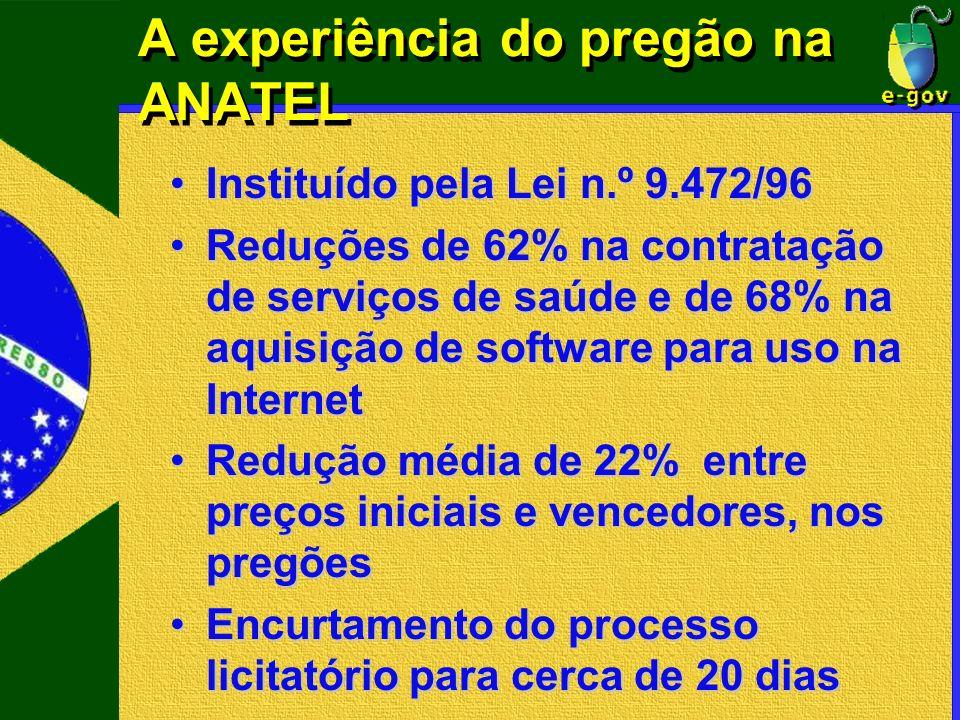 A experiência do pregão na ANATEL Instituído pela Lei n.º 9.472/96Instituído pela Lei n.º 9.472/96 Reduções de 62% na contratação de serviços de saúde
