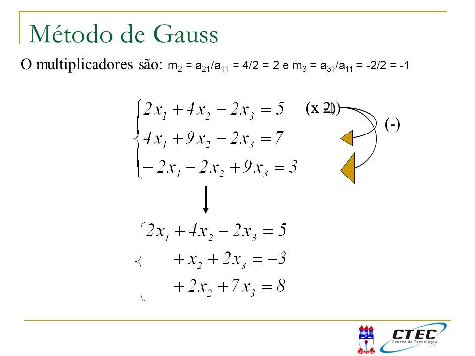 Método de Gauss O multiplicadores são: m 2 = a 21 /a 11 = 4/2 = 2 e m 3 = a 31 /a 11 = -2/2 = -1 (x 2) (- (x -1) (-)