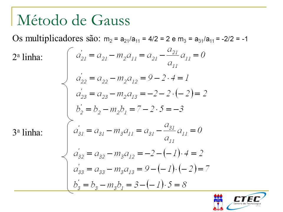 Método de Gauss 2 a linha: Os multiplicadores são: m 2 = a 21 /a 11 = 4/2 = 2 e m 3 = a 31 /a 11 = -2/2 = -1 3 a linha:
