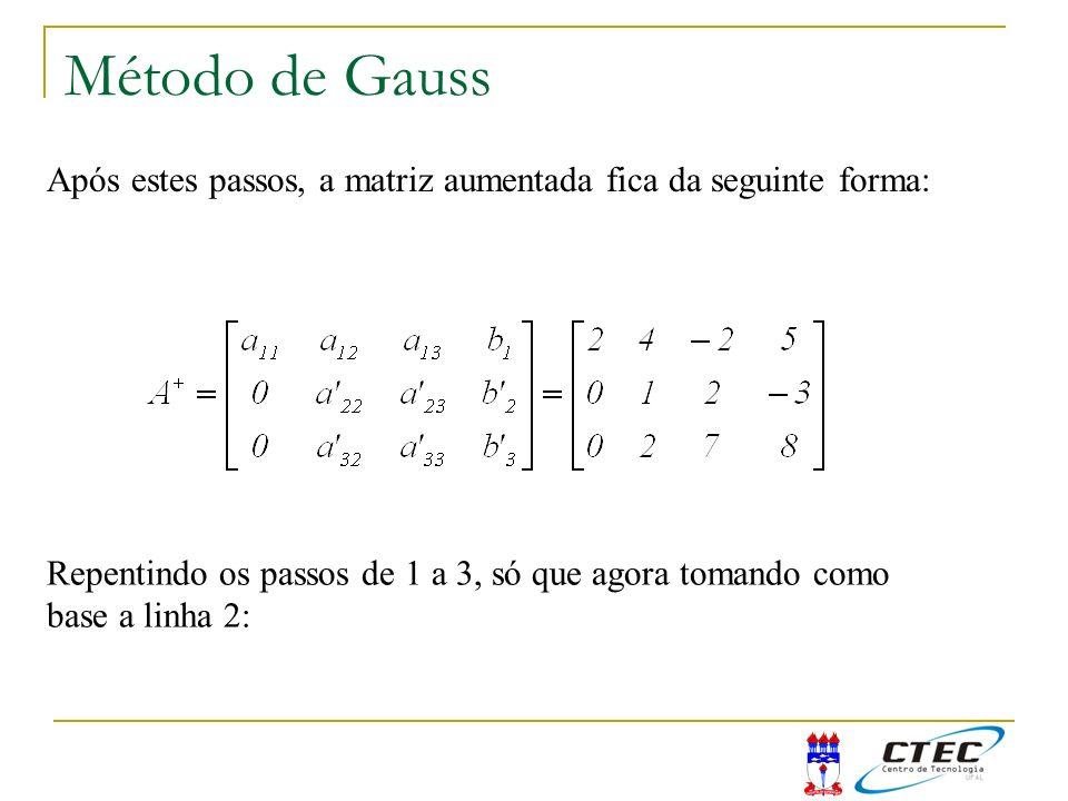 Método de Gauss Após estes passos, a matriz aumentada fica da seguinte forma: Repentindo os passos de 1 a 3, só que agora tomando como base a linha 2: