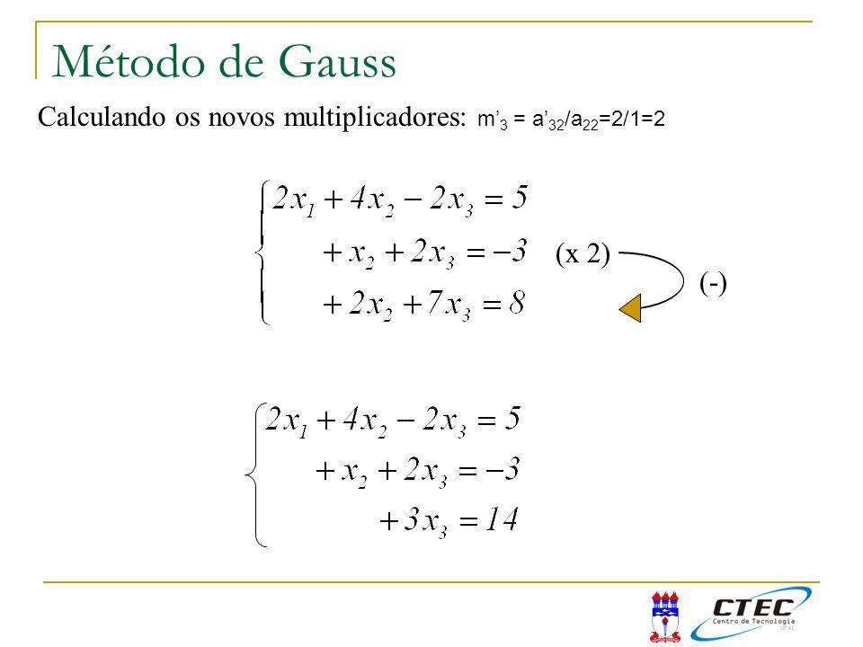 Método de Gauss Calculando os novos multiplicadores: m 3 = a 32 /a 22 =2/1=2 Reescrevendo a matriz sem as linhas nos expoentes, tem-se: (x 2) (-)