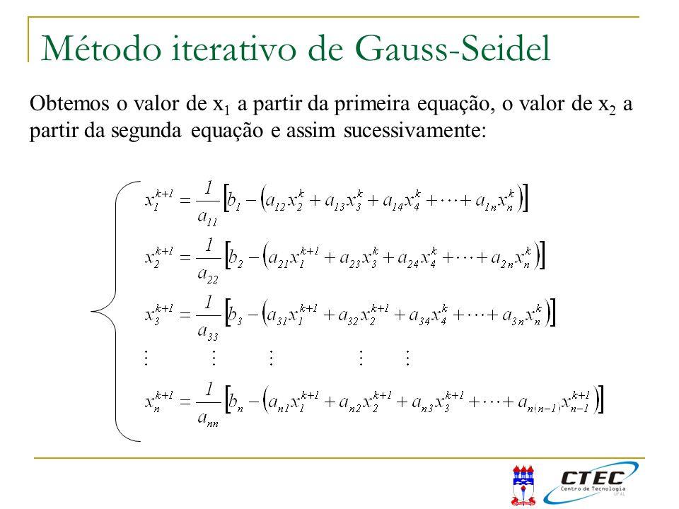 Método iterativo de Gauss-Seidel Obtemos o valor de x 1 a partir da primeira equação, o valor de x 2 a partir da segunda equação e assim sucessivament