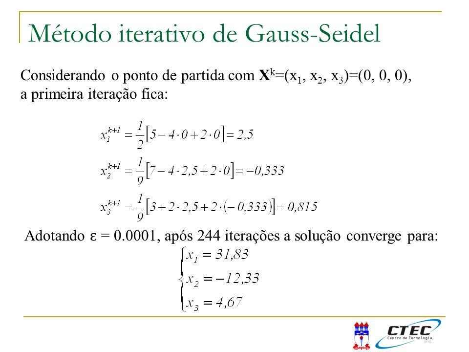 Método iterativo de Gauss-Seidel Considerando o ponto de partida com X k =(x 1, x 2, x 3 )=(0, 0, 0), a primeira iteração fica: Adotando ɛ = 0.0001, a