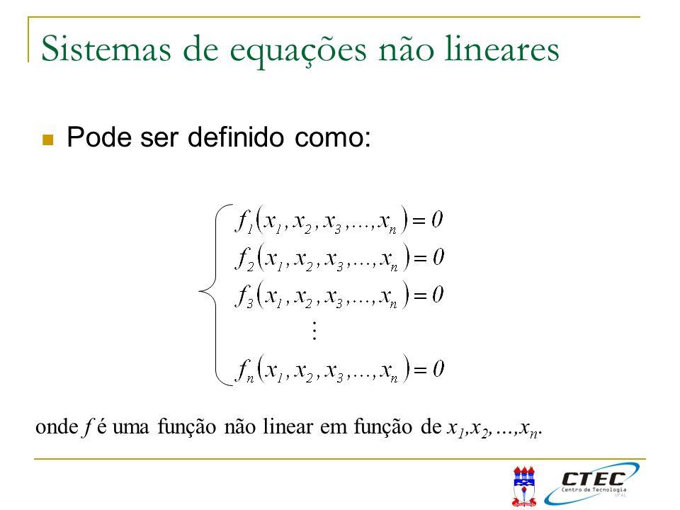 Sistemas de equações não lineares Pode ser definido como: onde f é uma função não linear em função de x 1,x 2,…,x n.