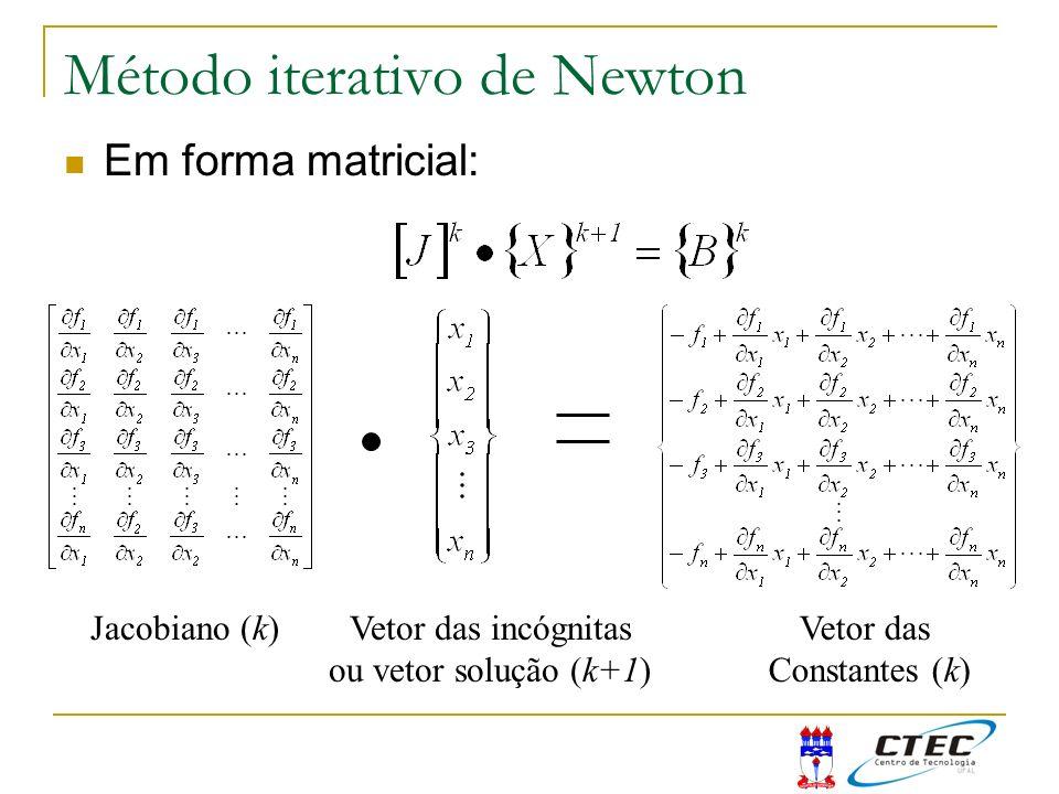 Método iterativo de Newton Em forma matricial: Jacobiano (k)Vetor das incógnitas ou vetor solução (k+1) Vetor das Constantes (k)