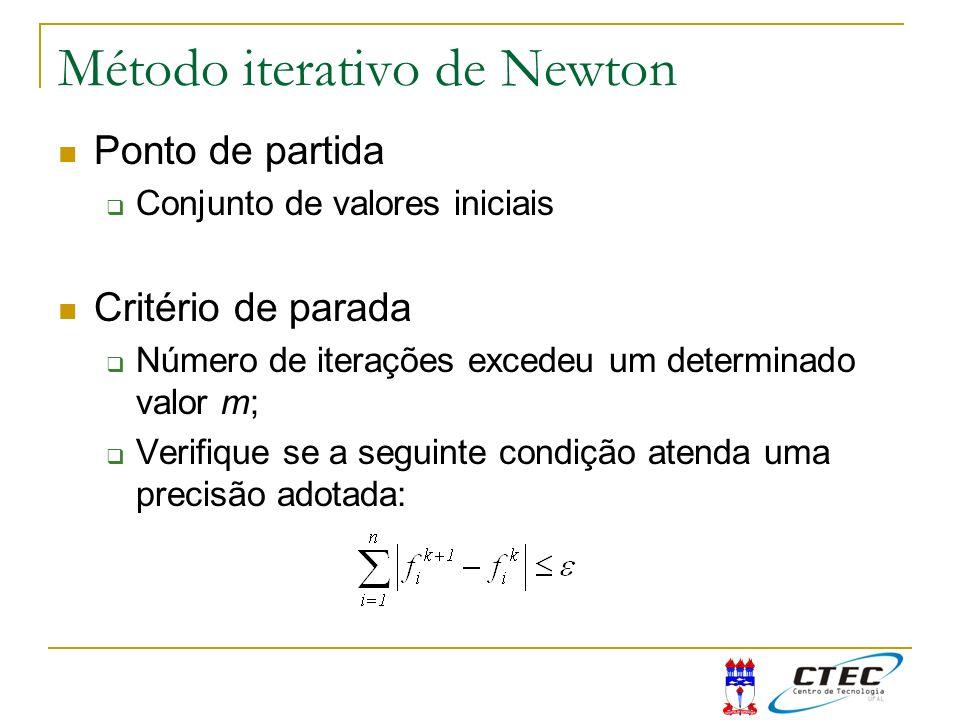 Método iterativo de Newton Ponto de partida Conjunto de valores iniciais Critério de parada Número de iterações excedeu um determinado valor m; Verifi