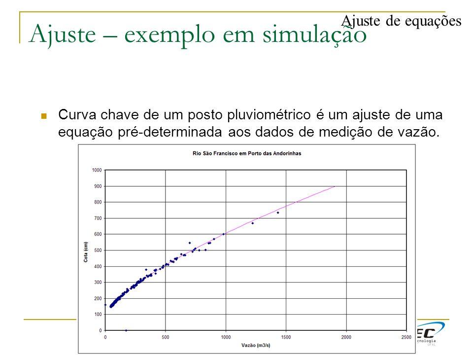 Ajuste – exemplo em simulação Curva chave de um posto pluviométrico é um ajuste de uma equação pré-determinada aos dados de medição de vazão. Ajuste d