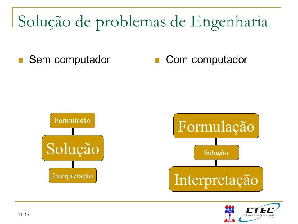 11:45 Solução de problemas de Engenharia Sem computador Com computador Formulação Solução Interpretação Formulação Solução Interpretação