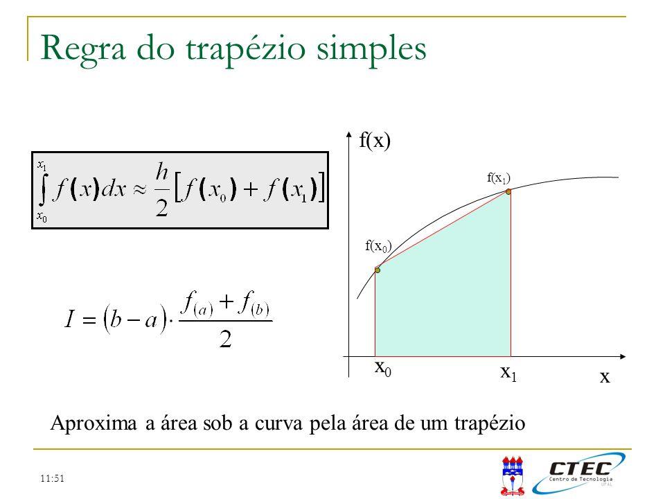 11:51 Regra do trapézio simples x f(x) x0x0 x1x1 f(x 1 ) f(x 0 ) Aproxima a área sob a curva pela área de um trapézio