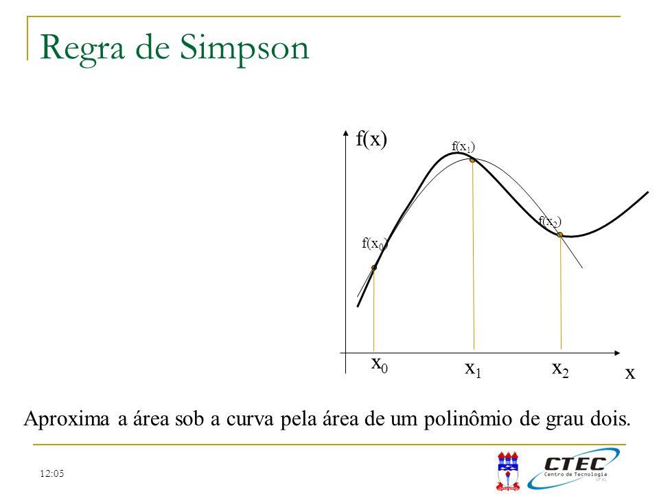 12:05 Regra de Simpson x f(x) x0x0 x1x1 f(x 1 ) f(x 0 ) Aproxima a área sob a curva pela área de um polinômio de grau dois. x2x2 f(x 2 )