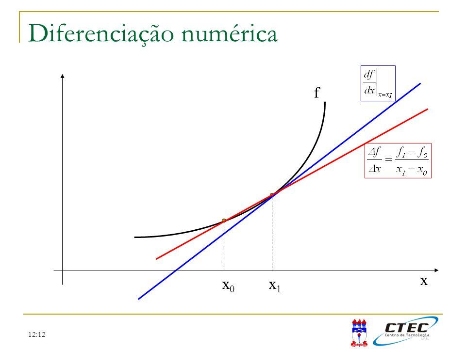 12:12 Diferenciação numérica x f x0x0 x1x1