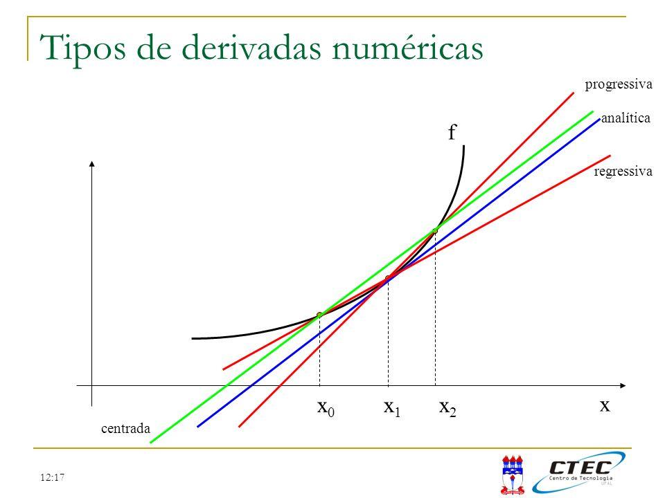 12:17 Tipos de derivadas numéricas x f regressiva analítica progressiva x0x0 x1x1 x2x2 centrada