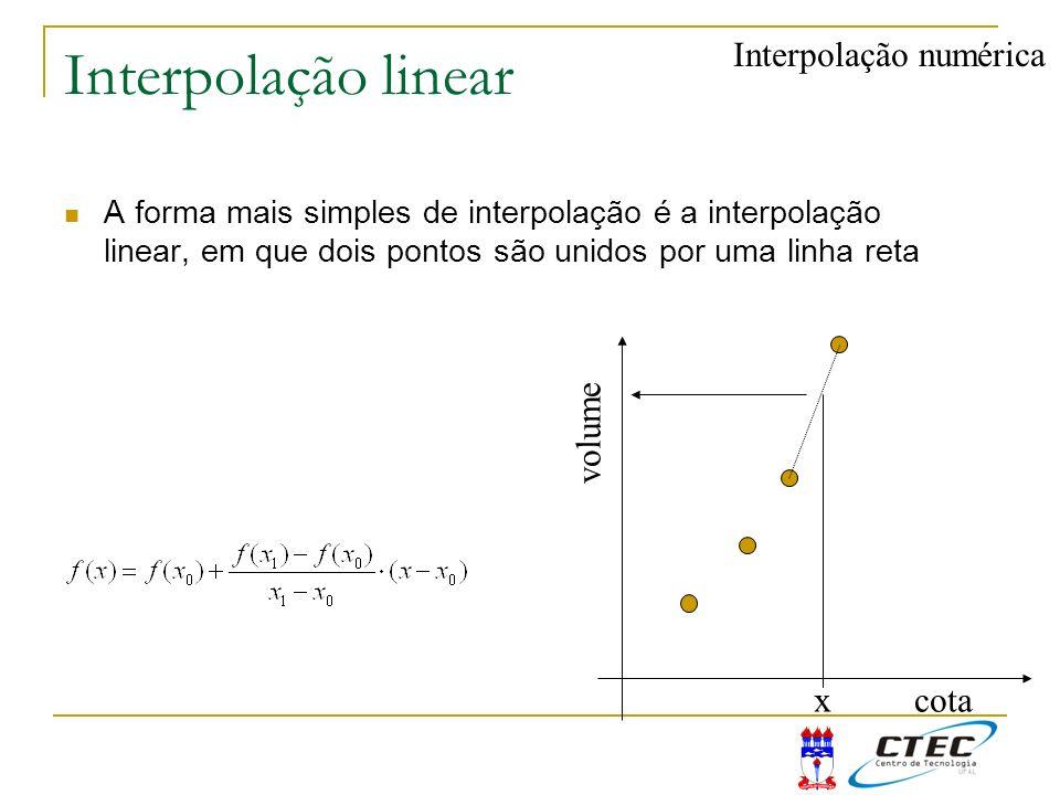 Interpolação linear A forma mais simples de interpolação é a interpolação linear, em que dois pontos são unidos por uma linha reta Interpolação numéri