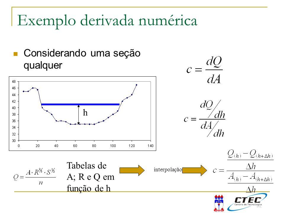 Exemplo derivada numérica Considerando uma seção qualquer h Tabelas de A; R e Q em função de h interpolação