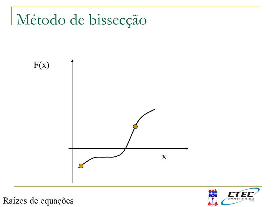 Método de bissecção F(x) x Raízes de equações