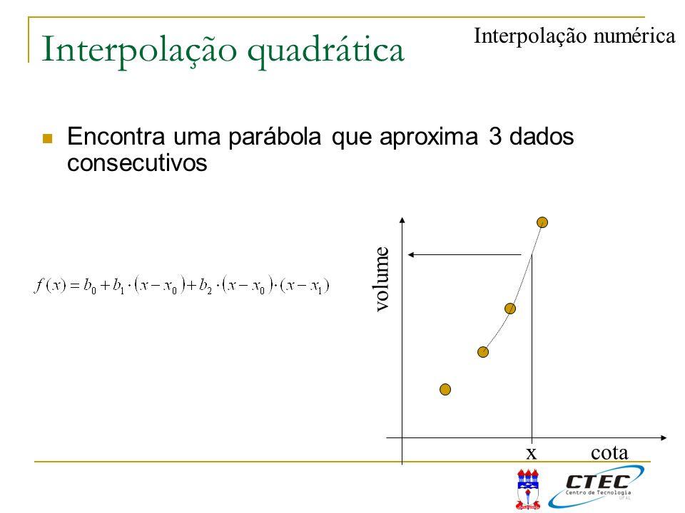 Interpolação quadrática Encontra uma parábola que aproxima 3 dados consecutivos Interpolação numérica cota volume x