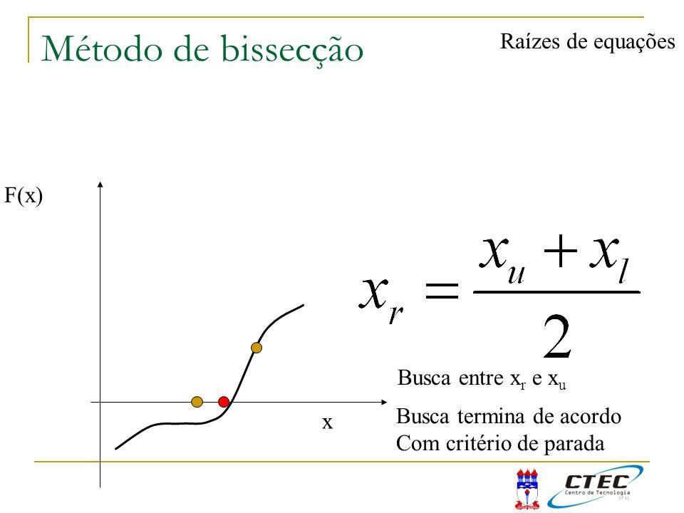 Método de bissecção Raízes de equações F(x) x Busca entre x r e x u Busca termina de acordo Com critério de parada