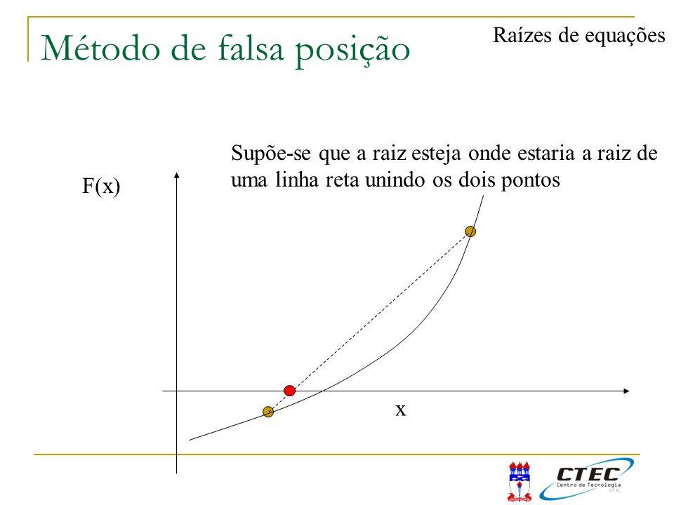 Método de falsa posição Raízes de equações F(x) x Supõe-se que a raiz esteja onde estaria a raiz de uma linha reta unindo os dois pontos