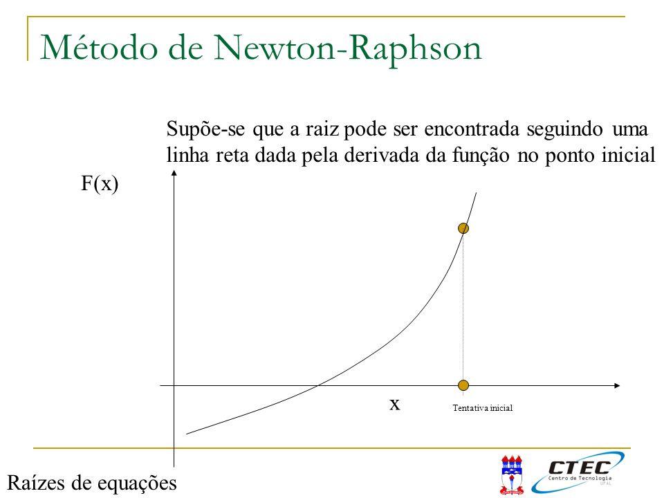 Método de Newton-Raphson Raízes de equações F(x) x Supõe-se que a raiz pode ser encontrada seguindo uma linha reta dada pela derivada da função no pon