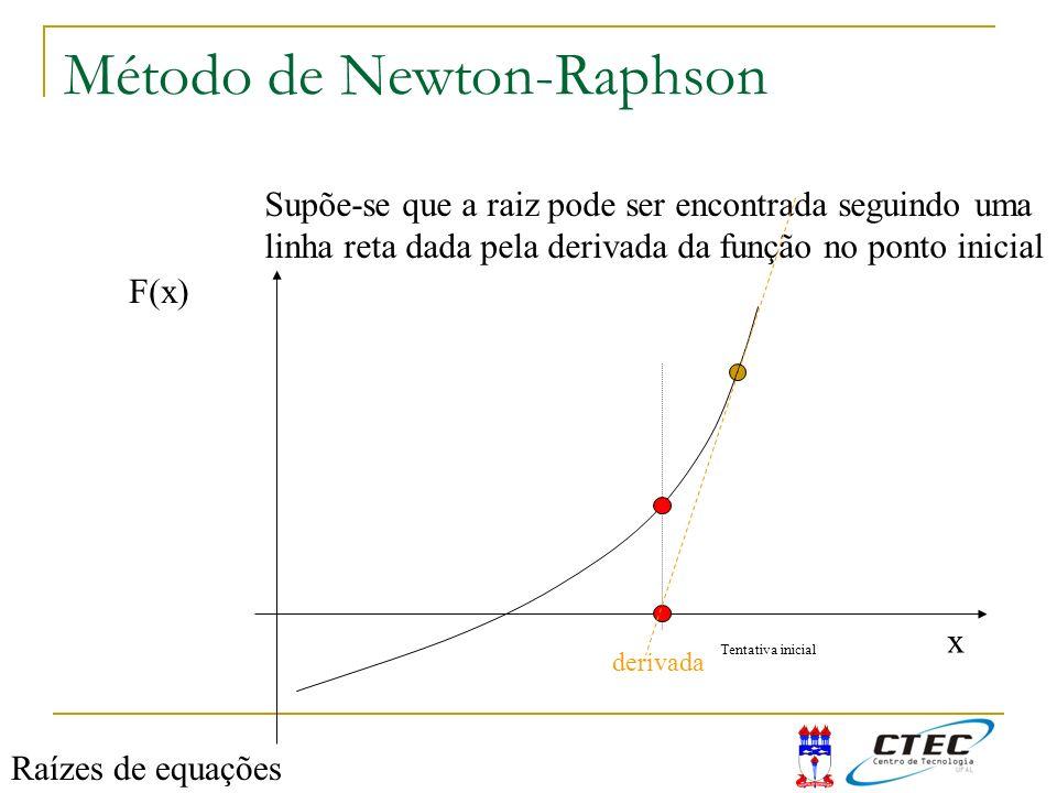 Método de Newton-Raphson F(x) x Supõe-se que a raiz pode ser encontrada seguindo uma linha reta dada pela derivada da função no ponto inicial Tentativ