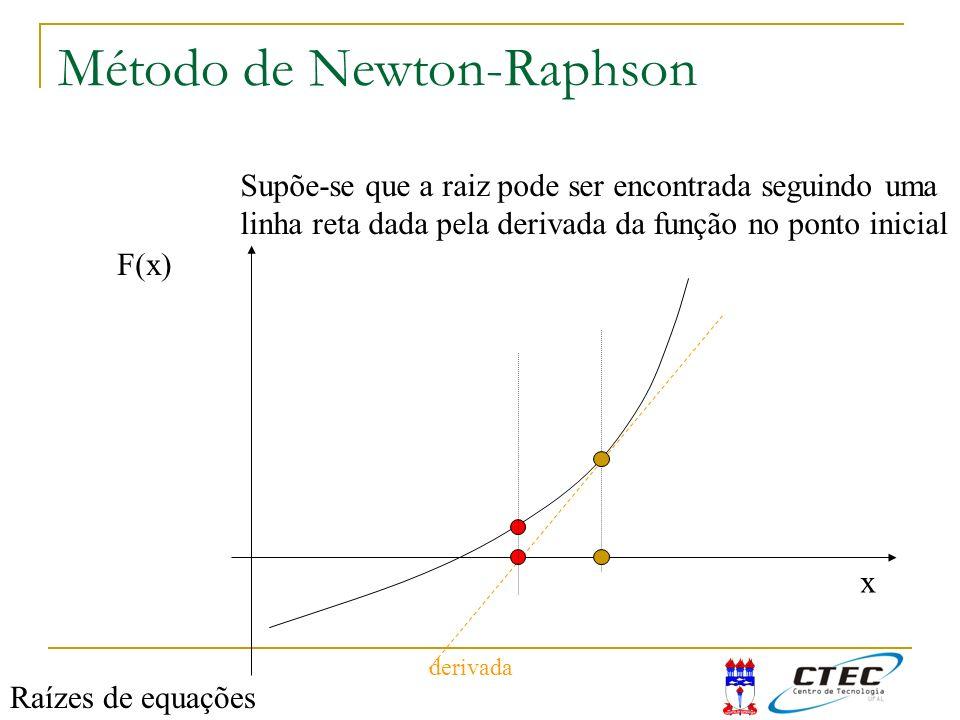 Método de Newton-Raphson F(x) x Supõe-se que a raiz pode ser encontrada seguindo uma linha reta dada pela derivada da função no ponto inicial derivada