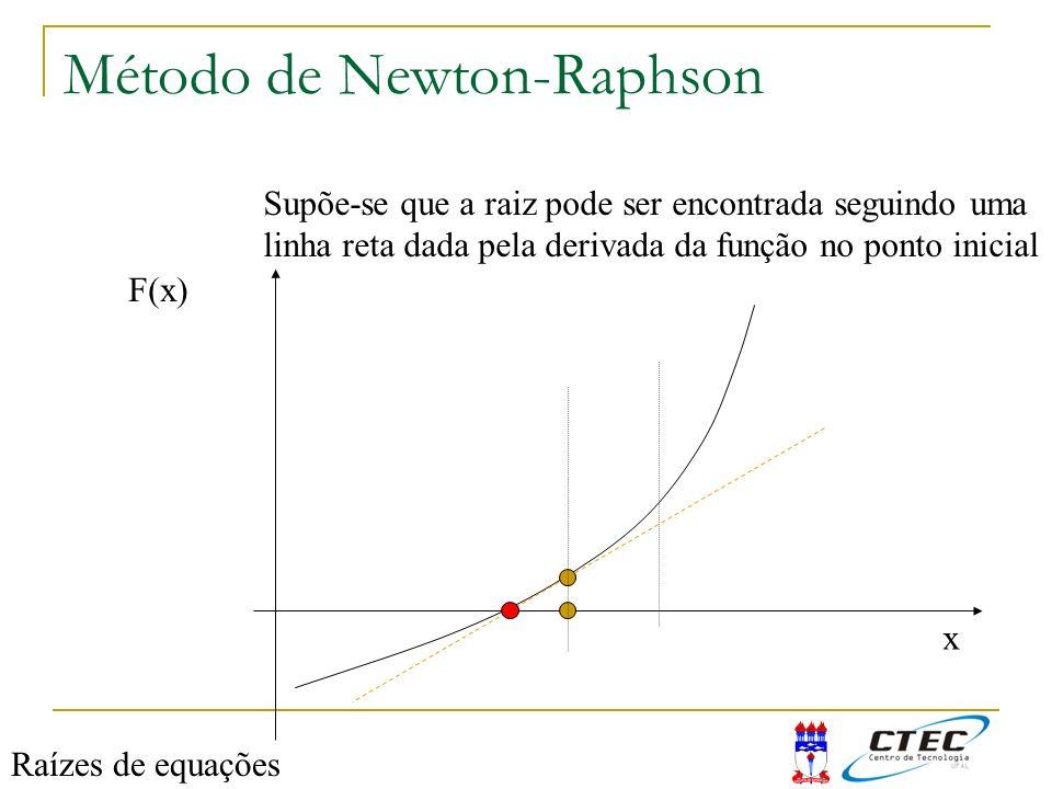 Método de Newton-Raphson F(x) x Supõe-se que a raiz pode ser encontrada seguindo uma linha reta dada pela derivada da função no ponto inicial Raízes d