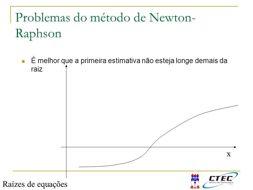 Problemas do método de Newton- Raphson É melhor que a primeira estimativa não esteja longe demais da raiz x Raízes de equações