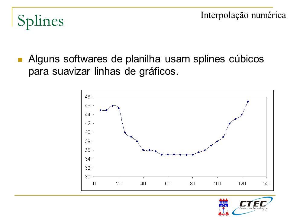 Splines Alguns softwares de planilha usam splines cúbicos para suavizar linhas de gráficos. Interpolação numérica