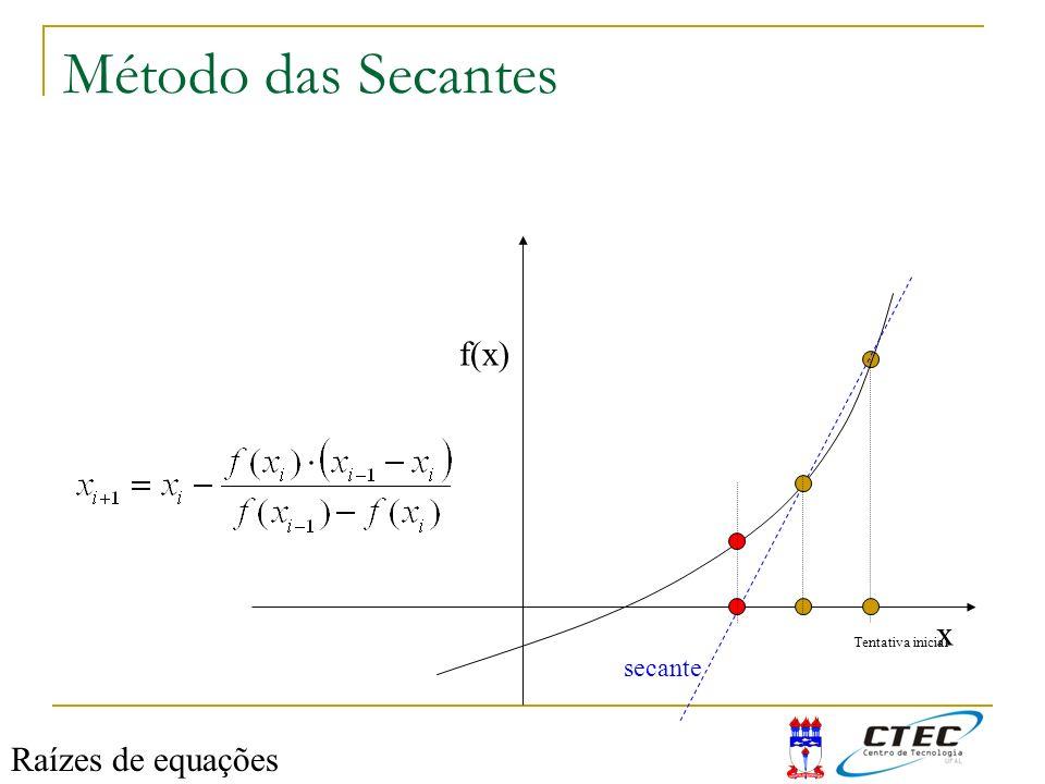 Método das Secantes f(x) x Tentativa inicial secante Raízes de equações