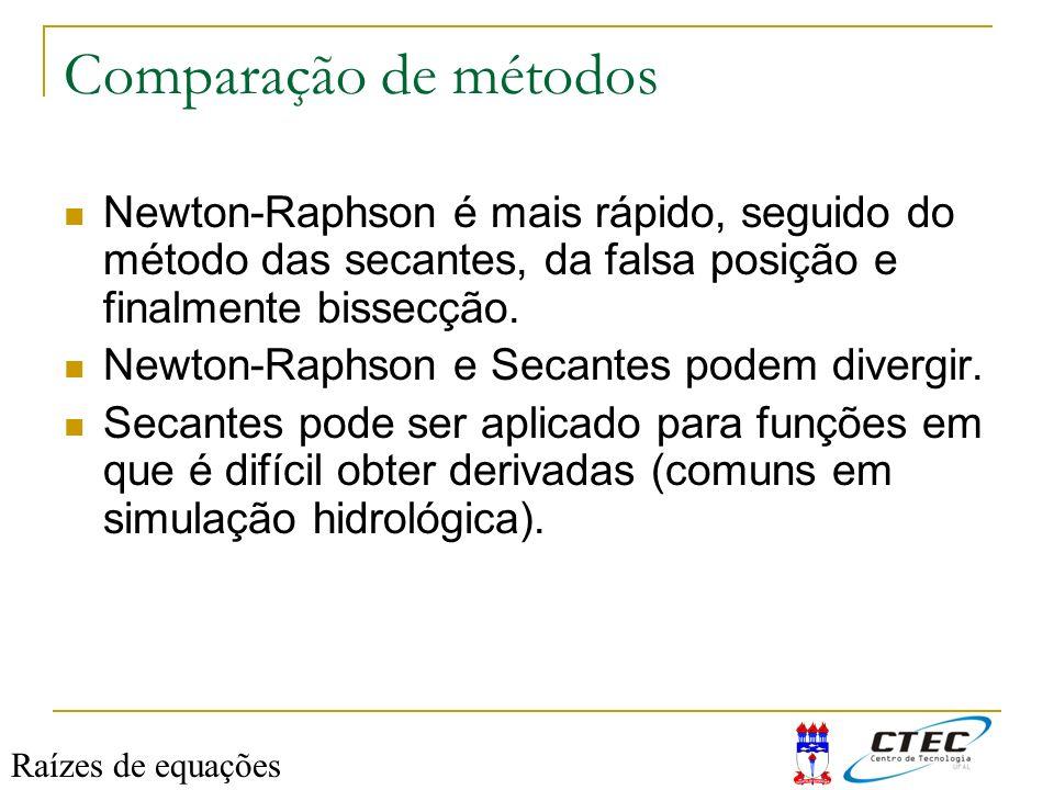 Comparação de métodos Newton-Raphson é mais rápido, seguido do método das secantes, da falsa posição e finalmente bissecção. Newton-Raphson e Secantes
