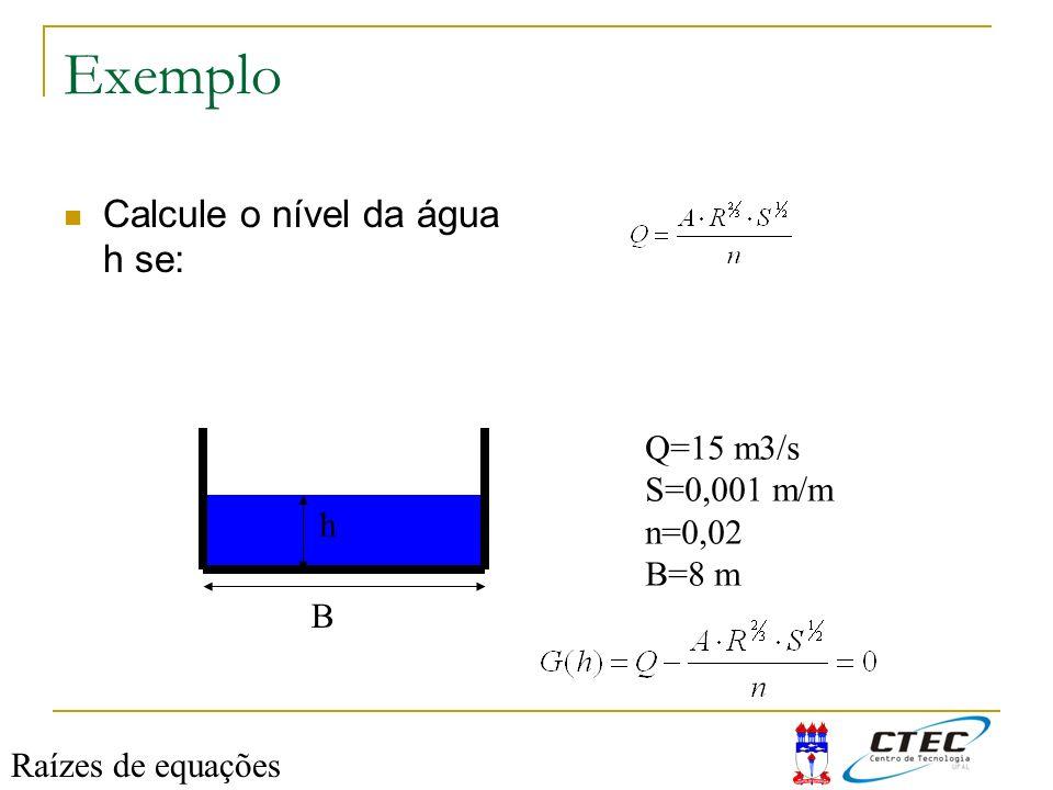 Exemplo Calcule o nível da água h se: h Q=15 m3/s S=0,001 m/m n=0,02 B=8 m B Raízes de equações