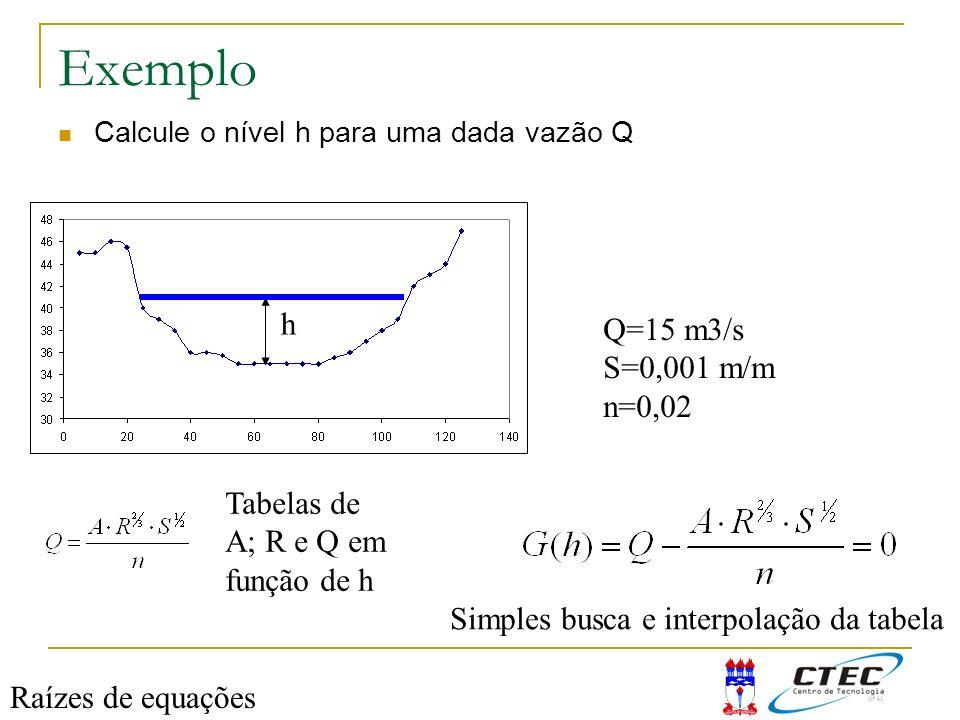 Exemplo Calcule o nível h para uma dada vazão Q h Tabelas de A; R e Q em função de h Q=15 m3/s S=0,001 m/m n=0,02 Simples busca e interpolação da tabe