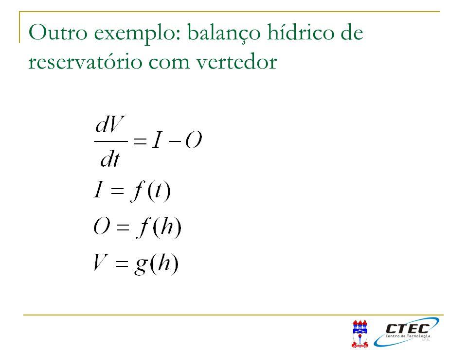 Outro exemplo: balanço hídrico de reservatório com vertedor