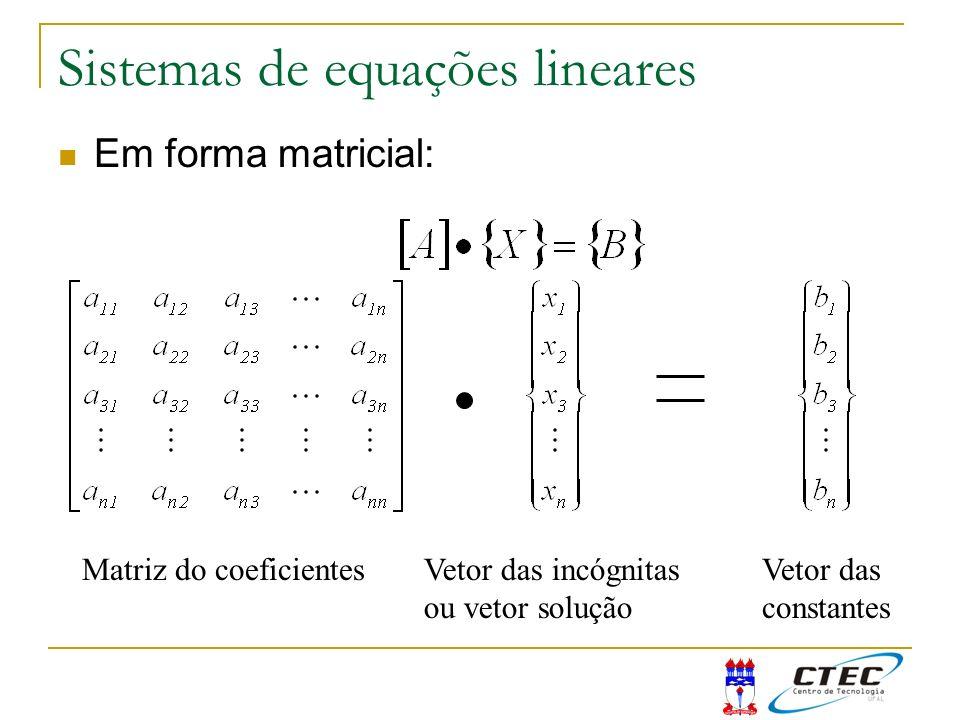 Sistemas de equações lineares Em forma matricial: Matriz do coeficientesVetor das incógnitas ou vetor solução Vetor das constantes