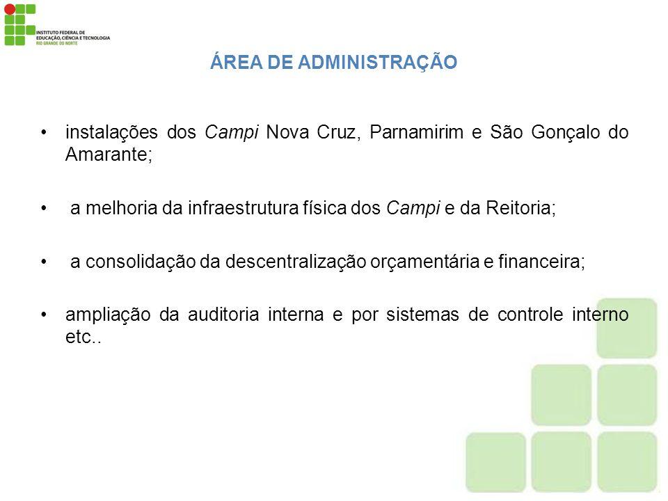 ÁREA DE ADMINISTRAÇÃO instalações dos Campi Nova Cruz, Parnamirim e São Gonçalo do Amarante; a melhoria da infraestrutura física dos Campi e da Reitor