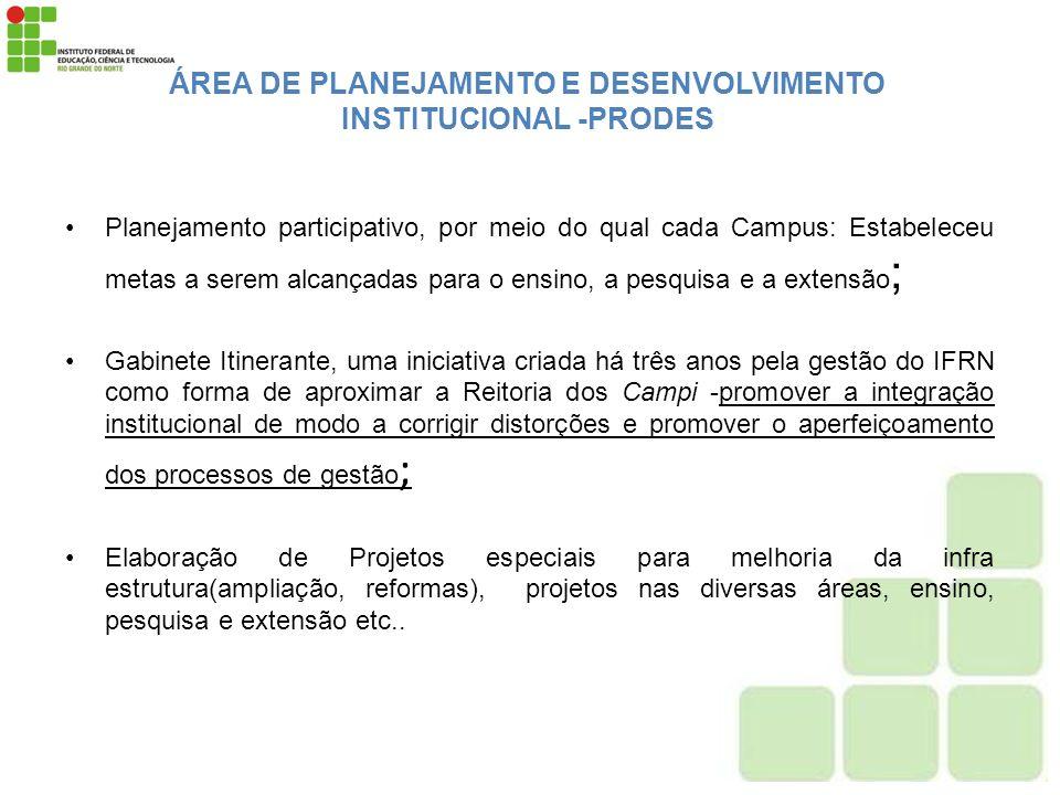 ÁREA DE PLANEJAMENTO E DESENVOLVIMENTO INSTITUCIONAL -PRODES Planejamento participativo, por meio do qual cada Campus: Estabeleceu metas a serem alcan