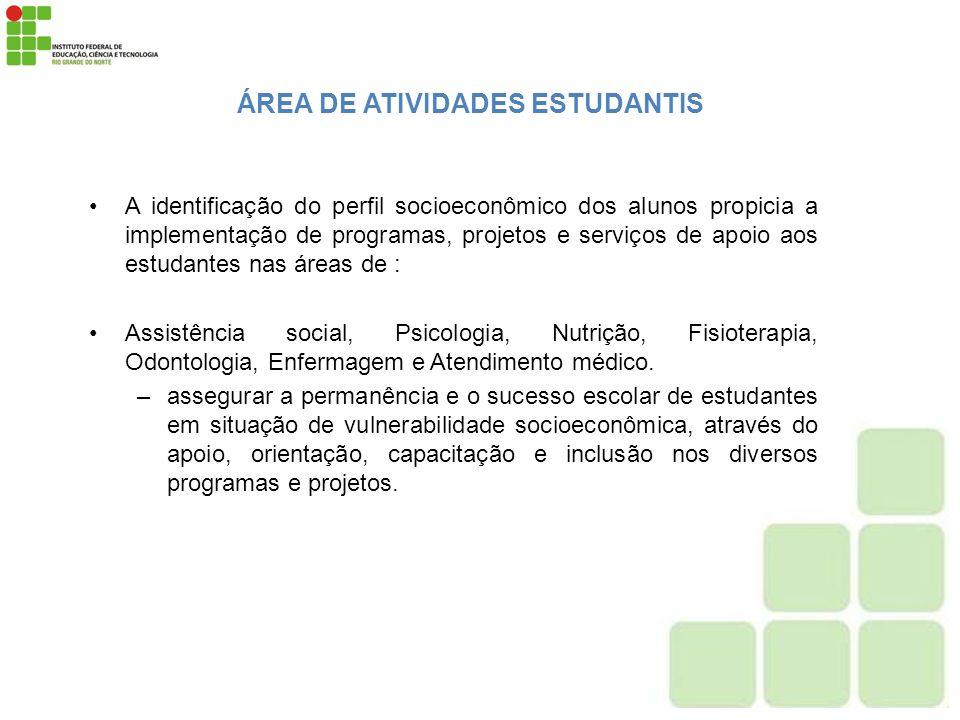 ÁREA DE ATIVIDADES ESTUDANTIS A identificação do perfil socioeconômico dos alunos propicia a implementação de programas, projetos e serviços de apoio