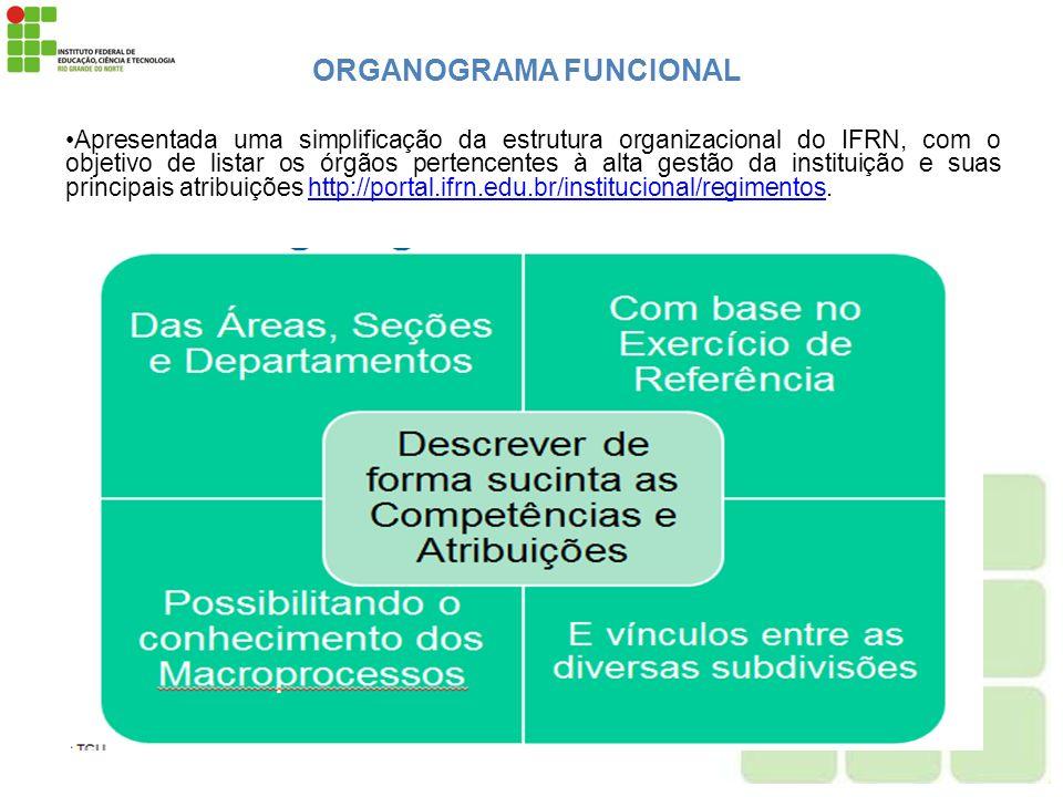 ORGANOGRAMA FUNCIONAL Apresentada uma simplificação da estrutura organizacional do IFRN, com o objetivo de listar os órgãos pertencentes à alta gestão