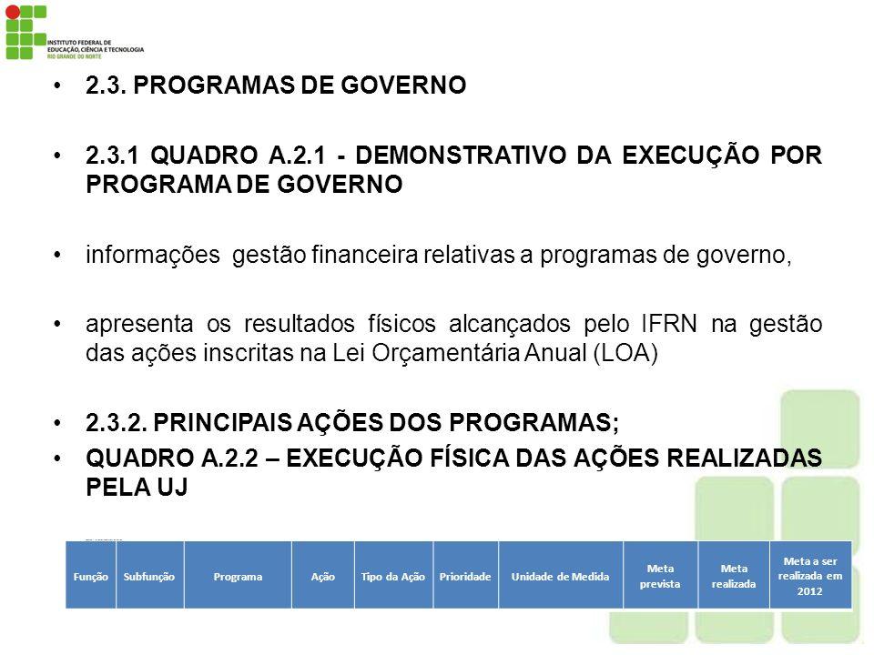2.3. PROGRAMAS DE GOVERNO 2.3.1 QUADRO A.2.1 - DEMONSTRATIVO DA EXECUÇÃO POR PROGRAMA DE GOVERNO informações gestão financeira relativas a programas d