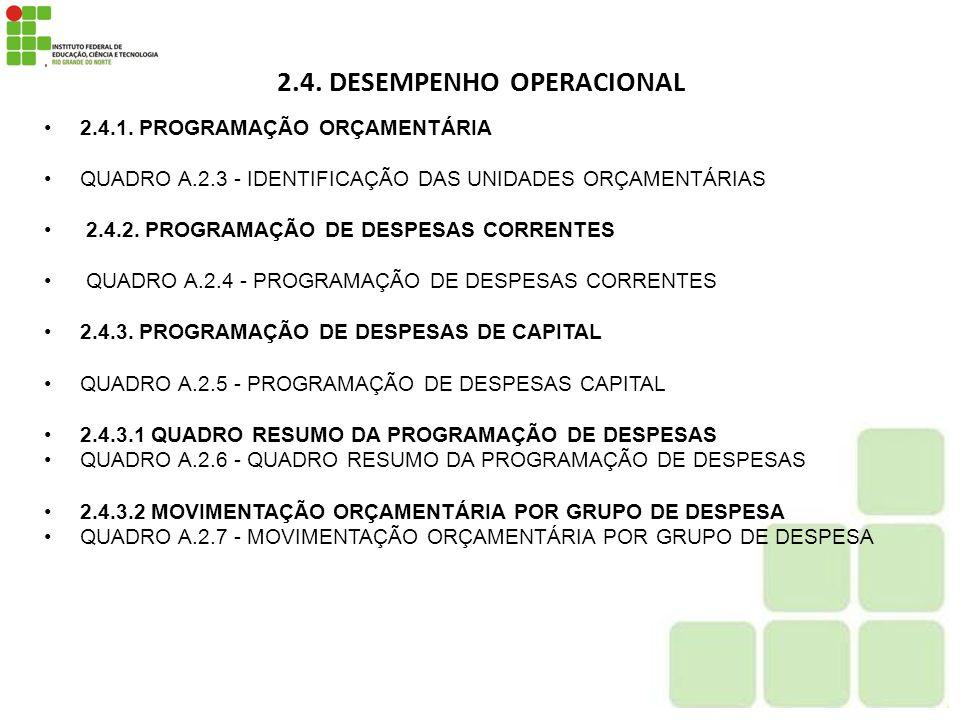 2.4. DESEMPENHO OPERACIONAL 2.4.1. PROGRAMAÇÃO ORÇAMENTÁRIA QUADRO A.2.3 - IDENTIFICAÇÃO DAS UNIDADES ORÇAMENTÁRIAS 2.4.2. PROGRAMAÇÃO DE DESPESAS COR