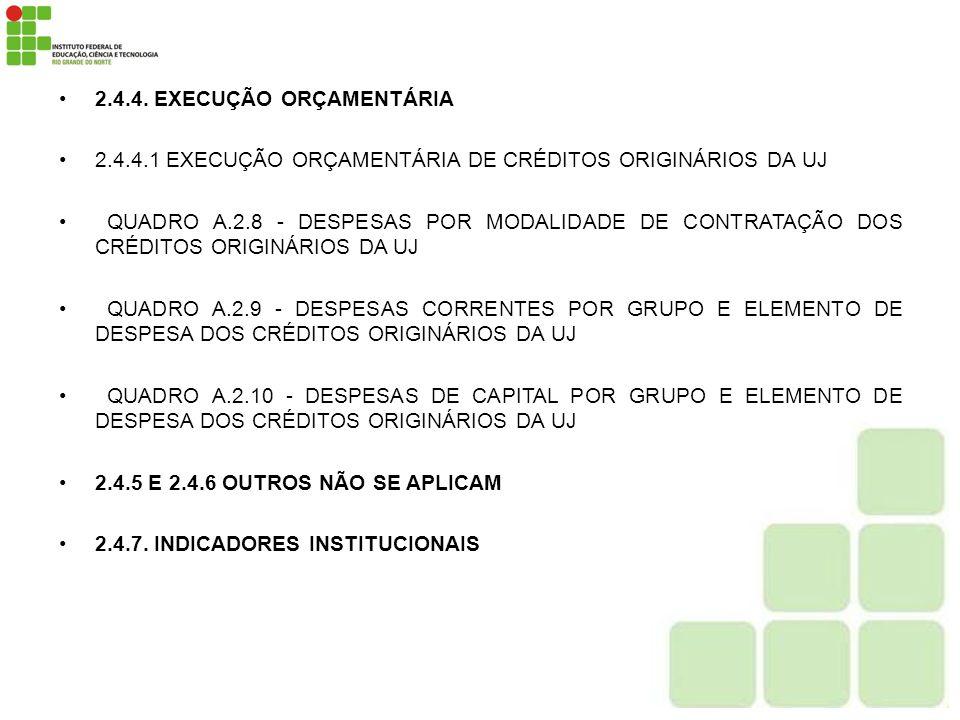 2.4.4. EXECUÇÃO ORÇAMENTÁRIA 2.4.4.1 EXECUÇÃO ORÇAMENTÁRIA DE CRÉDITOS ORIGINÁRIOS DA UJ QUADRO A.2.8 - DESPESAS POR MODALIDADE DE CONTRATAÇÃO DOS CRÉ