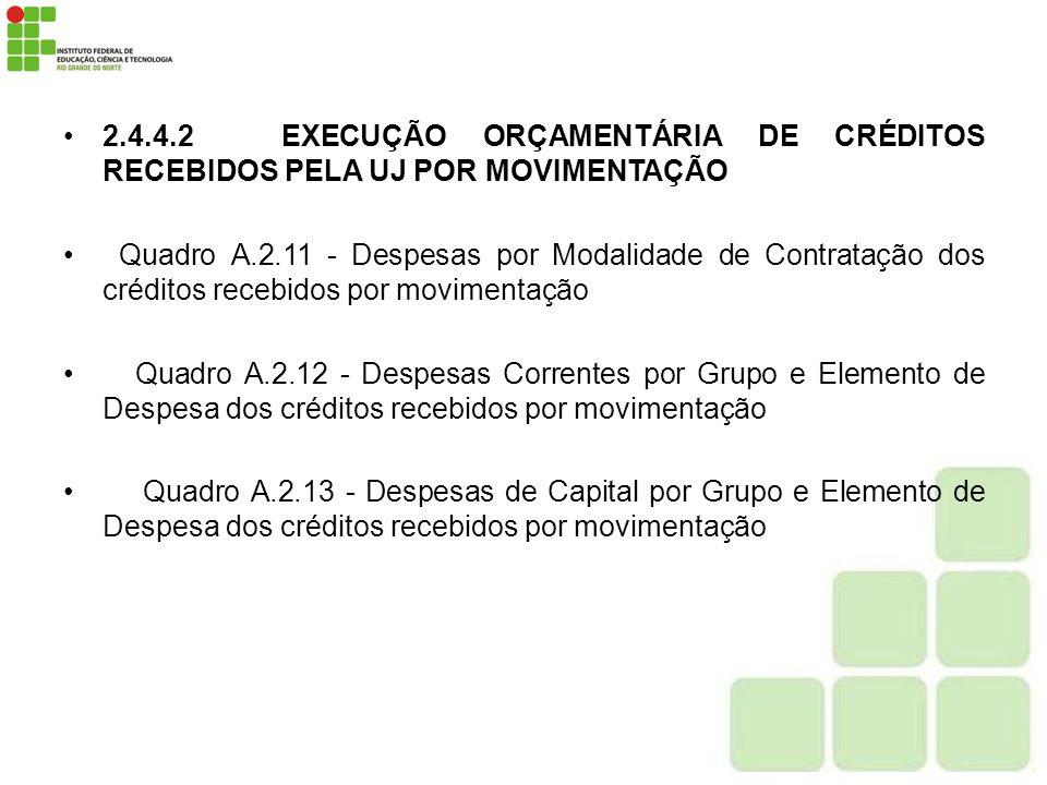 2.4.4.2 EXECUÇÃO ORÇAMENTÁRIA DE CRÉDITOS RECEBIDOS PELA UJ POR MOVIMENTAÇÃO Quadro A.2.11 - Despesas por Modalidade de Contratação dos créditos receb