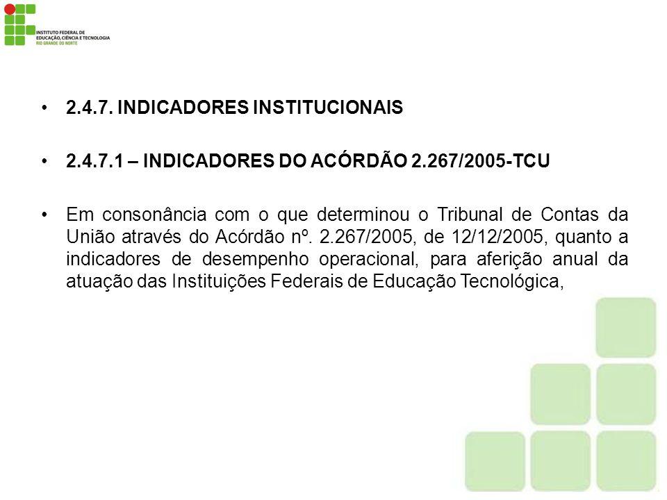 2.4.7. INDICADORES INSTITUCIONAIS 2.4.7.1 – INDICADORES DO ACÓRDÃO 2.267/2005-TCU Em consonância com o que determinou o Tribunal de Contas da União at