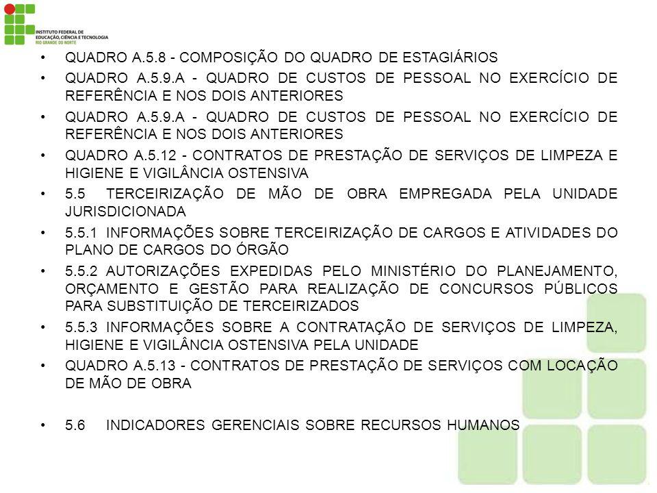 QUADRO A.5.8 - COMPOSIÇÃO DO QUADRO DE ESTAGIÁRIOS QUADRO A.5.9.A - QUADRO DE CUSTOS DE PESSOAL NO EXERCÍCIO DE REFERÊNCIA E NOS DOIS ANTERIORES QUADR