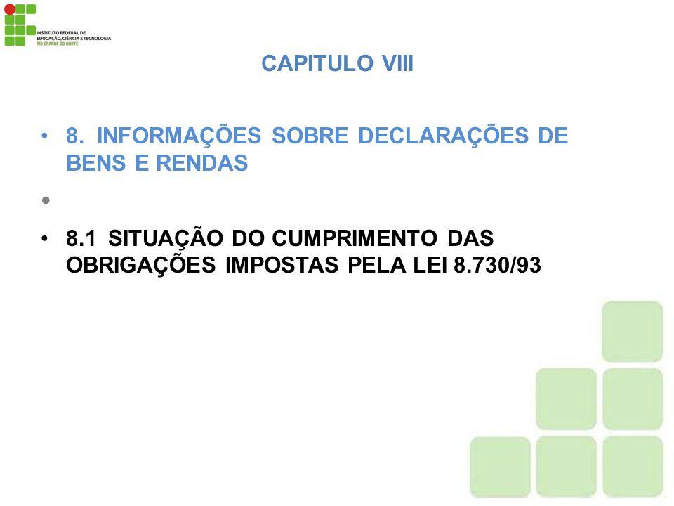 CAPITULO VIII 8. INFORMAÇÕES SOBRE DECLARAÇÕES DE BENS E RENDAS 8.1SITUAÇÃO DO CUMPRIMENTO DAS OBRIGAÇÕES IMPOSTAS PELA LEI 8.730/93