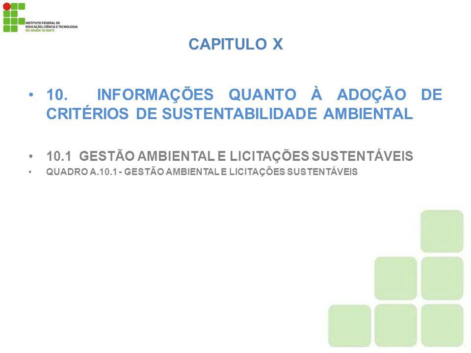 CAPITULO X 10. INFORMAÇÕES QUANTO À ADOÇÃO DE CRITÉRIOS DE SUSTENTABILIDADE AMBIENTAL 10.1 GESTÃO AMBIENTAL E LICITAÇÕES SUSTENTÁVEIS QUADRO A.10.1 -