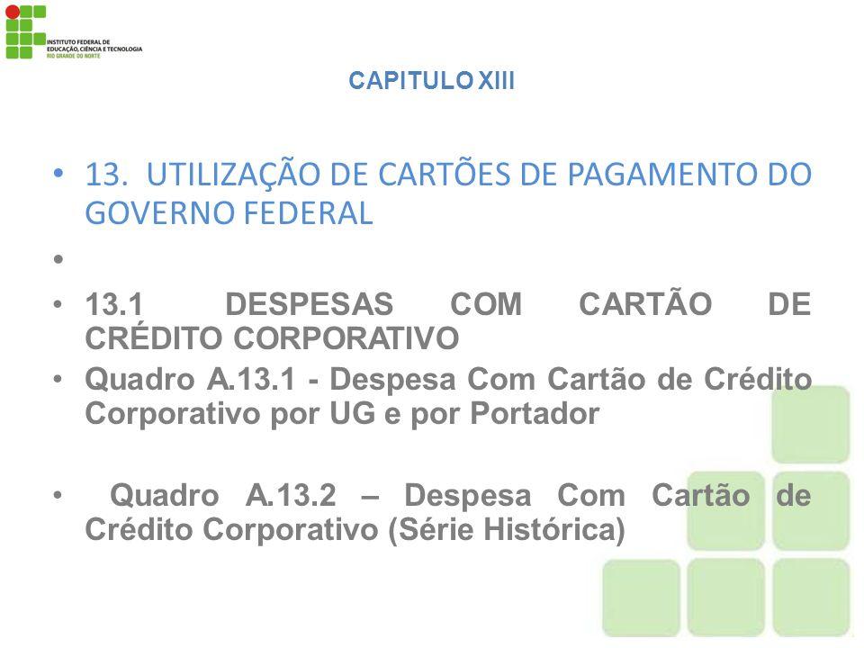 CAPITULO XIII 13. UTILIZAÇÃO DE CARTÕES DE PAGAMENTO DO GOVERNO FEDERAL 13.1DESPESAS COM CARTÃO DE CRÉDITO CORPORATIVO Quadro A.13.1 - Despesa Com Car