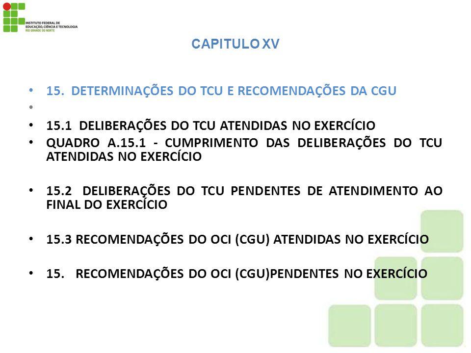 CAPITULO XV 15. DETERMINAÇÕES DO TCU E RECOMENDAÇÕES DA CGU 15.1 DELIBERAÇÕES DO TCU ATENDIDAS NO EXERCÍCIO QUADRO A.15.1 - CUMPRIMENTO DAS DELIBERAÇÕ